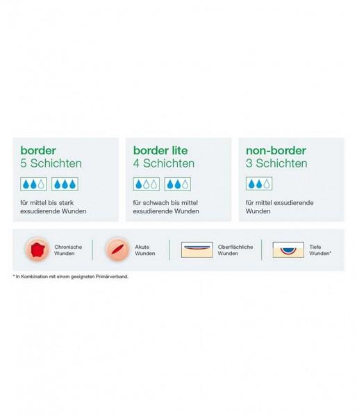 Silikon-Schaumverband L&R Suprasorb P sensitive boder mit superabsorbierendem Saugkern, steril