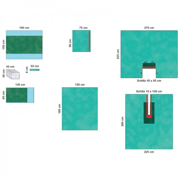 Raucodrape ® PRO Hüft-Set I