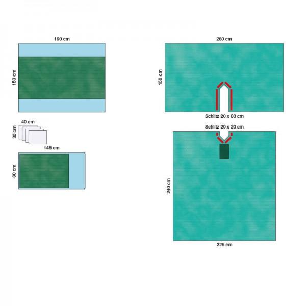 OP-Abdecksystem L&R Raucodrape PRO Variables Schlitztuch-Set steril