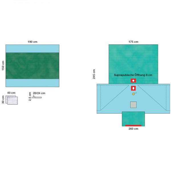 OP-Abdecksystem L&R Raucodrape PRO TUR-Set Il steril