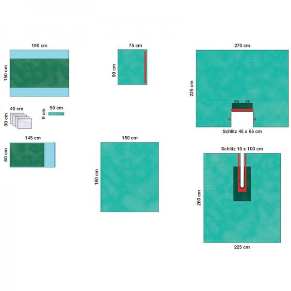 Raucodrape ® PRO Hüft-Set II