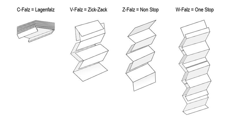 Falzung1