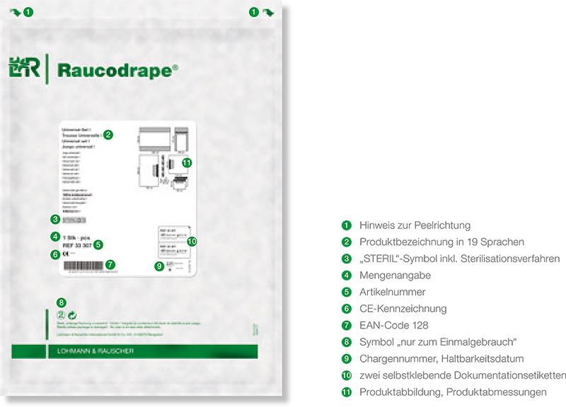 Raucodrape156d5c973b61c9
