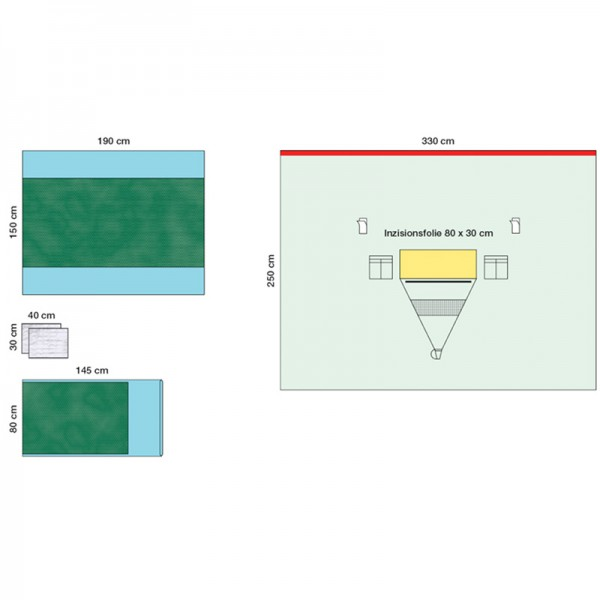 OP-Abdecksystem L&R Raucodrape PRO Vertikaltuch-Set steril