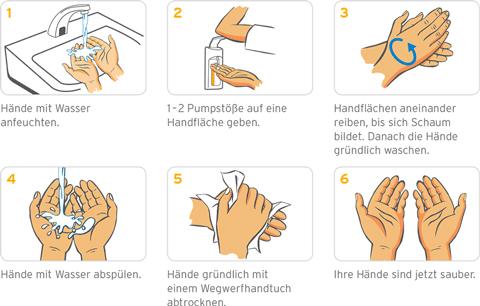 Handwaschen1580122b9925de