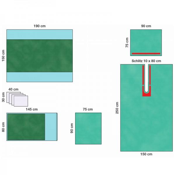 OP-Abdecksystem L&R Raucodrape PRO Kopf-Set I steril