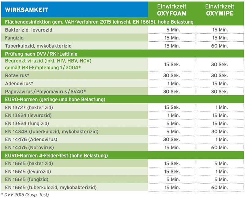 OxyFoam1