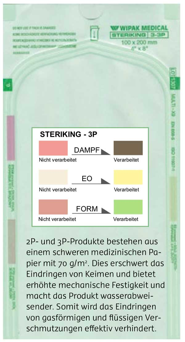 Steriking-Rolle-Typ-R-2